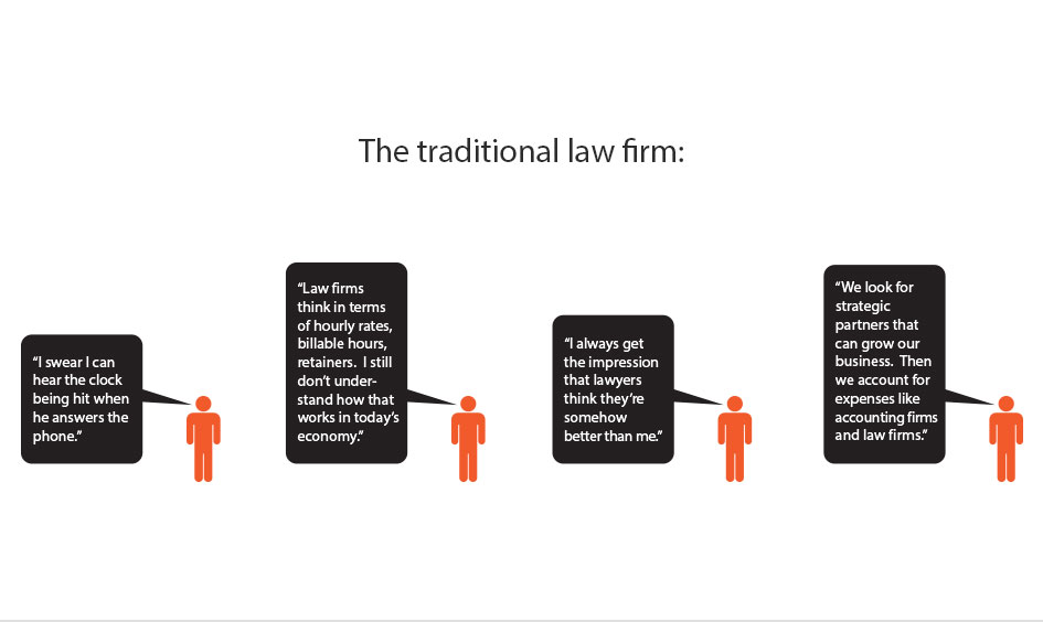 Traditional law firm